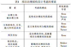 项目治理的理论研究与进展评述