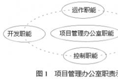 PMO——业主方工程项目管理组织新形式
