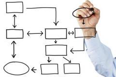 组织级项目管理体系在轨道交通第三方监测项目上的实践与探索