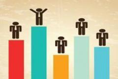 项目绩效管理在海尔集团的应用研究